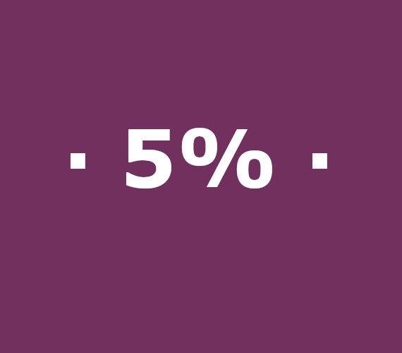 Vroegboekkorting 5% korting in hoog seizoen